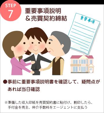 step7 重要事項説明&売買契約締結/●事前に重要事項説明書を確認して、疑問点があれば当日確認/※準備した収入印紙を売買契約書に貼付け、割印したら、手付金を売主、仲介手数料をエージェントに支払う