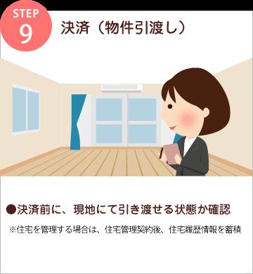 step9 決済(物件引渡し)/●決済前に、現地にて引き渡せる状態か確認/※住宅を管理する場合は、住宅管理契約後、住宅履歴情報を蓄積