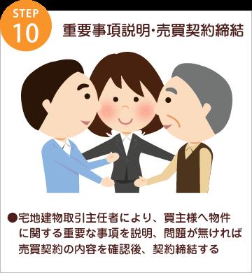 step10 重要事項説明・売買契約締結/●宅地建物取引主任者により、買主様へ物件に関する重要な事項を説明、問題が無ければ売買契約の内容を確認後、契約締結する
