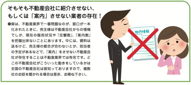 fudousan shoukai