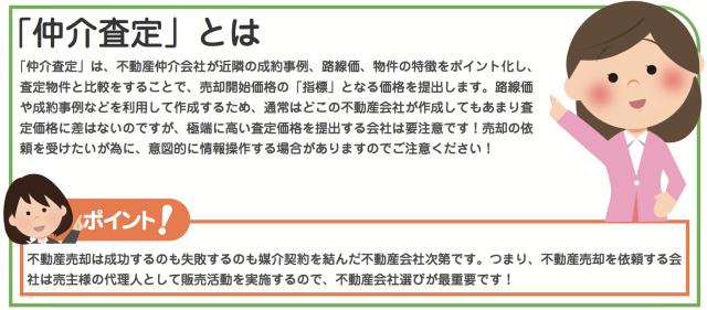 fudousan-chukaisatei