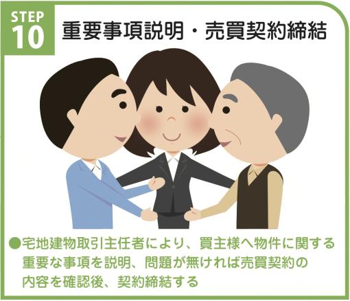 baikyaku_step10