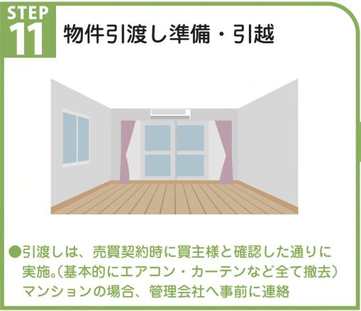 baikyaku_step11