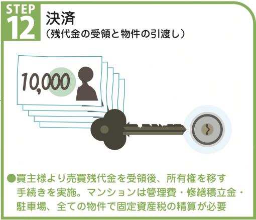 baikyaku_step12