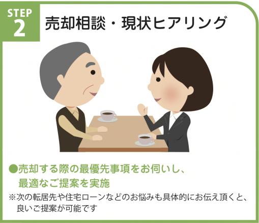 baikyaku_step2