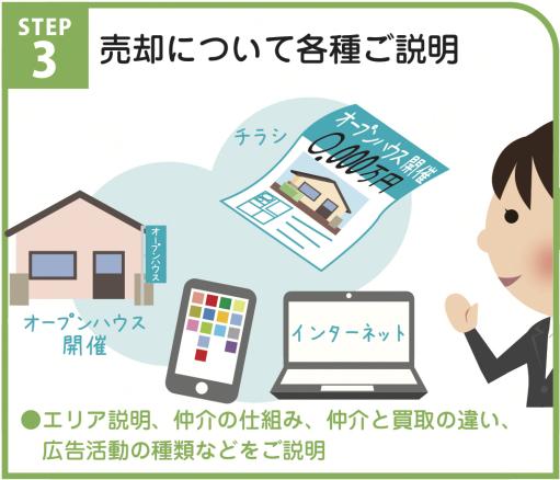 baikyaku_step3