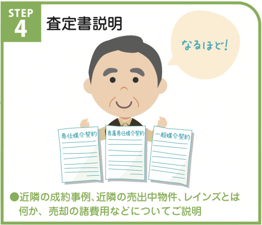 baikyaku_step4