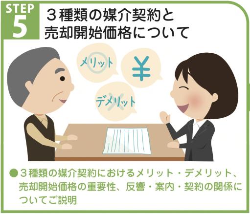 baikyaku_step5