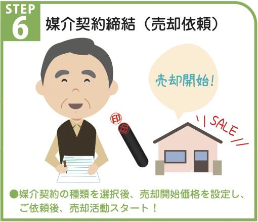 baikyaku_step6
