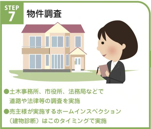 baikyaku_step7