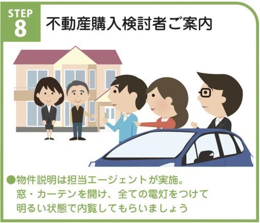 baikyaku_step8