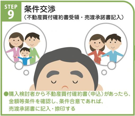 baikyaku_step9
