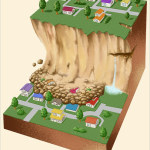 必読!土石流?がけ崩れ?地すべり?不動産売買で重要な土砂災害警戒区域とは?
